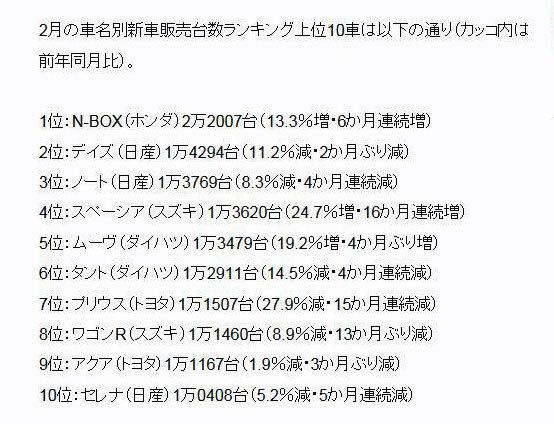 軽自動車1-1.jpg