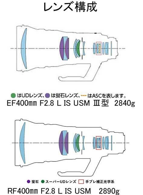 R3&RF400-2.jpg